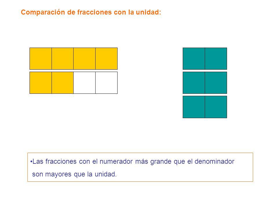Comparación de fracciones con la unidad: Las fracciones con el numerador más grande que el denominador son mayores que la unidad.