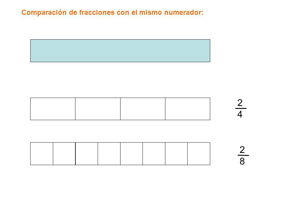 Comparación de fracciones con el mismo numerador: 2424 2828