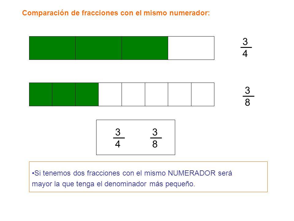 3434 3838 3838 3434 Si tenemos dos fracciones con el mismo NUMERADOR será mayor la que tenga el denominador más pequeño.