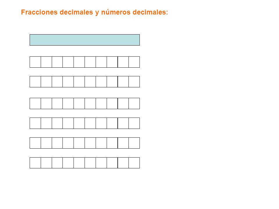 Fracciones decimales y números decimales: