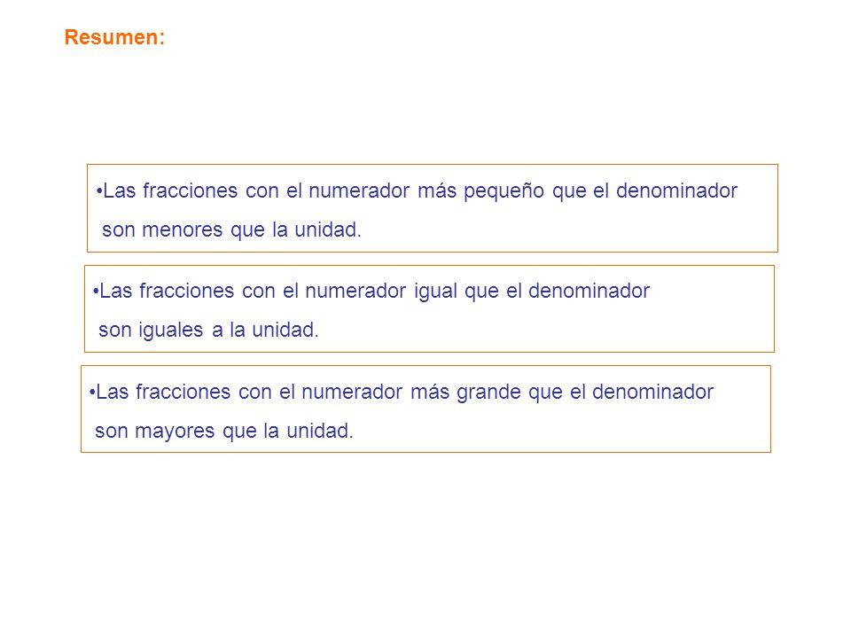 Resumen: Las fracciones con el numerador más grande que el denominador son mayores que la unidad.