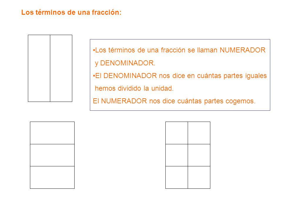 Los términos de una fracción se llaman NUMERADOR y DENOMINADOR.