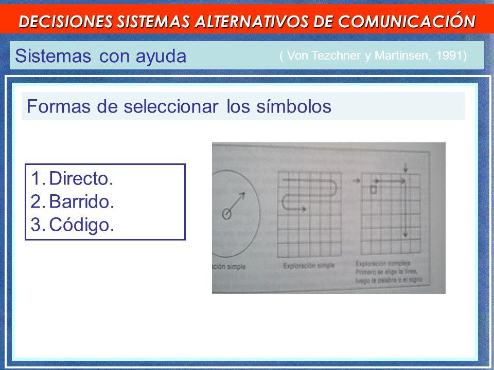 Sistemas con ayuda DECISIONES SISTEMAS ALTERNATIVOS DE COMUNICACIÓN Formas de seleccionar los símbolos ( Von Tezchner y Martinsen, 1991) 1.Directo.