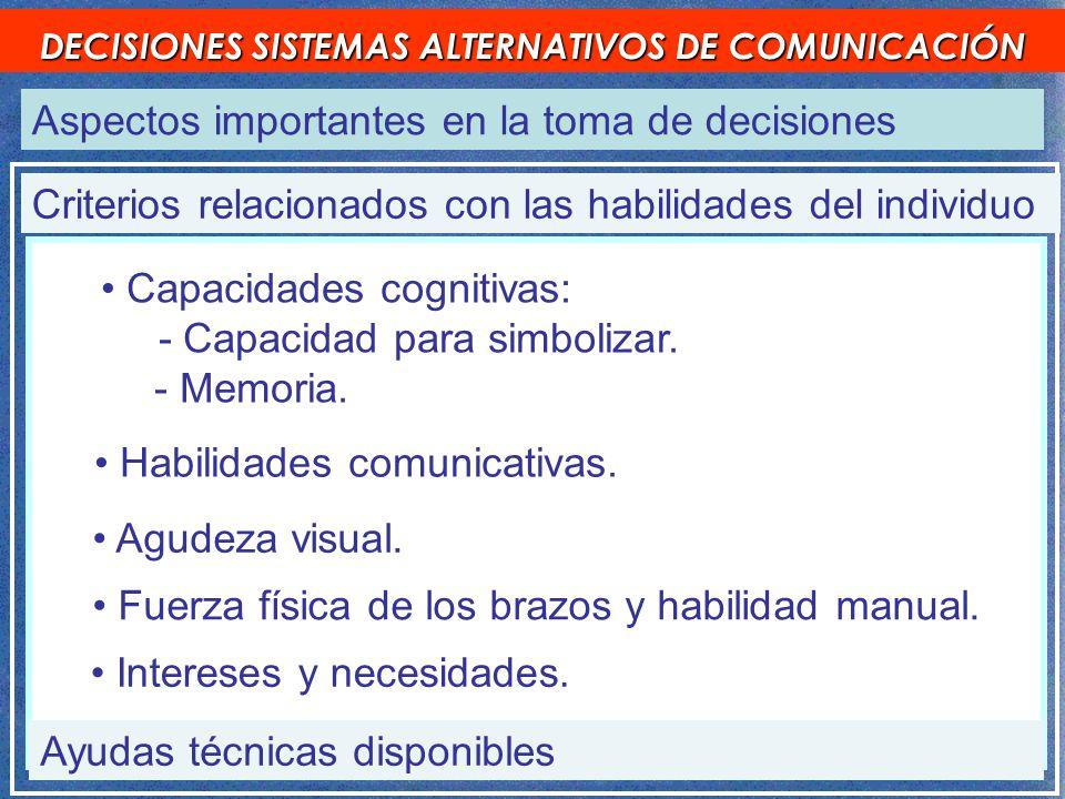 Aspectos importantes en la toma de decisiones DECISIONES SISTEMAS ALTERNATIVOS DE COMUNICACIÓN ( Von Tezchner y Martinsen, 1991) Agudeza visual.