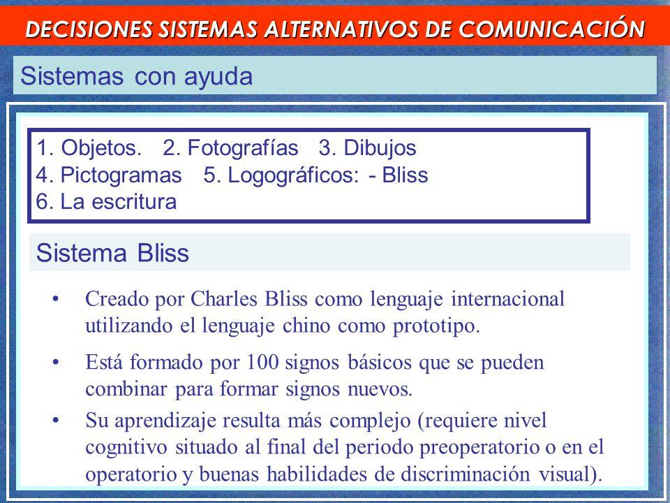Sistemas con ayuda DECISIONES SISTEMAS ALTERNATIVOS DE COMUNICACIÓN 1.Objetos.