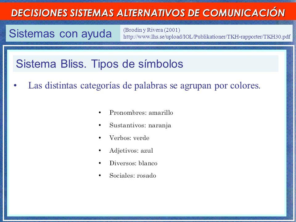 Sistemas con ayuda DECISIONES SISTEMAS ALTERNATIVOS DE COMUNICACIÓN Sistema Bliss.