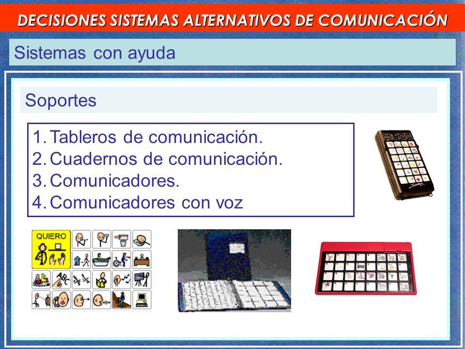 Sistemas con ayuda DECISIONES SISTEMAS ALTERNATIVOS DE COMUNICACIÓN Soportes 1.Tableros de comunicación.