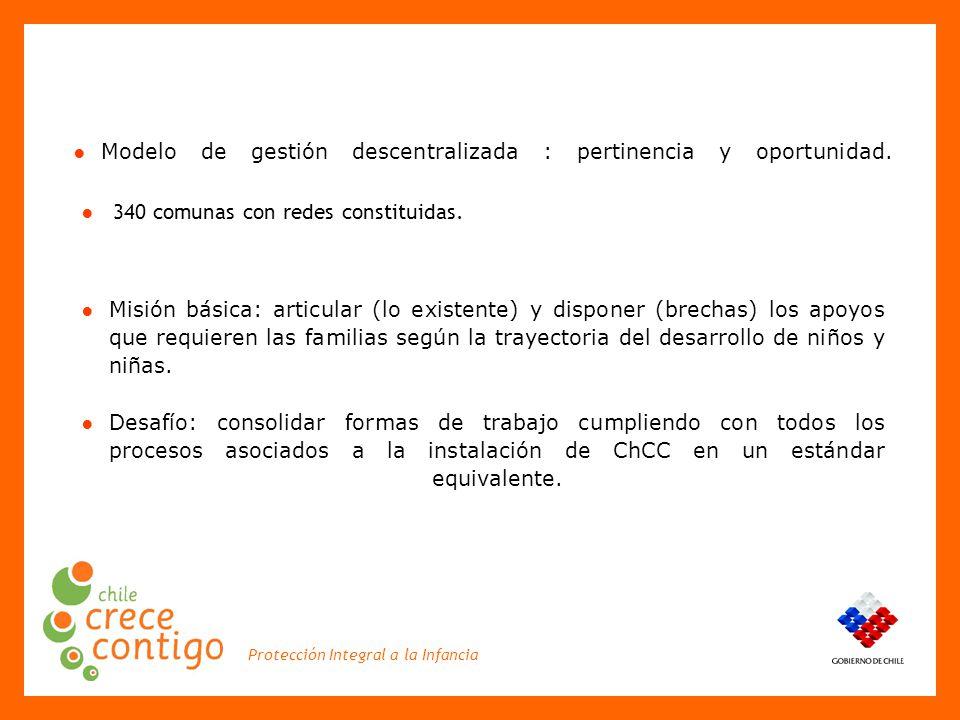 Protección Integral a la Infancia ● Modelo de gestión descentralizada : pertinencia y oportunidad.