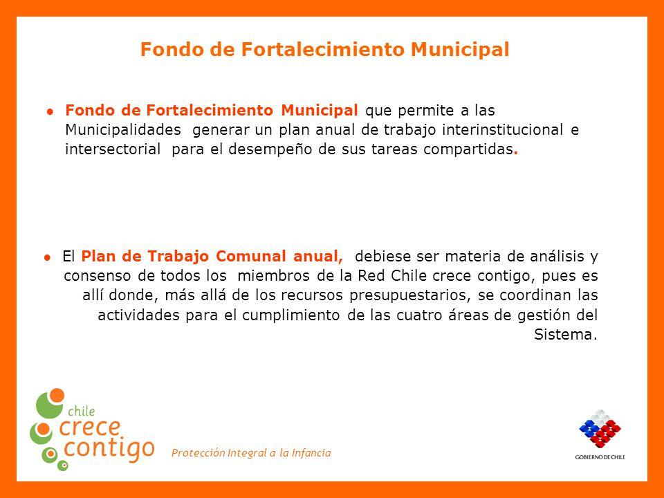 Protección Integral a la Infancia ● Fondo de Fortalecimiento Municipal que permite a las Municipalidades generar un plan anual de trabajo interinstitucional e intersectorial para el desempeño de sus tareas compartidas.