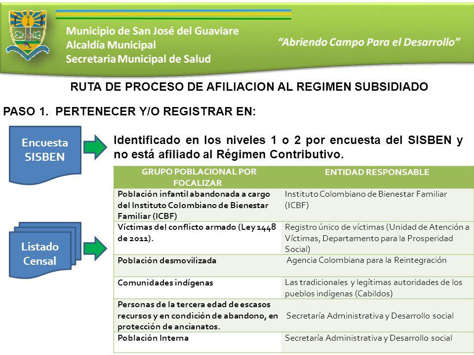 Encuesta SISBEN Listado Censal PASO 1.