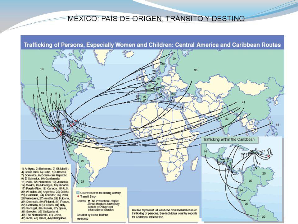 MÉXICO: PAÍS DE ORIGEN, TRÁNSITO Y DESTINO