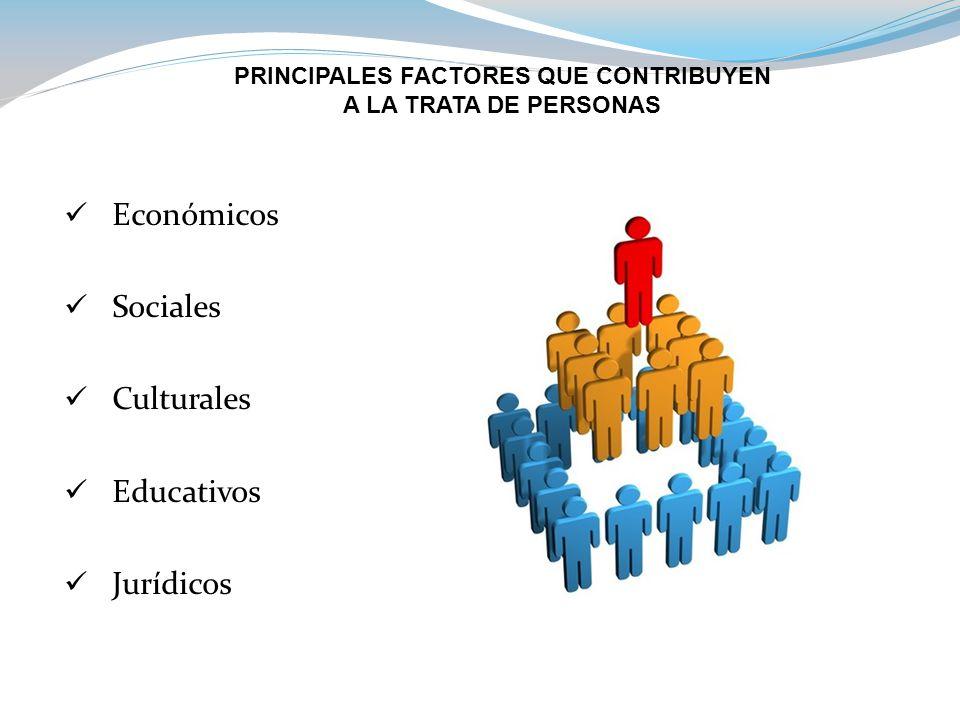 PRINCIPALES FACTORES QUE CONTRIBUYEN A LA TRATA DE PERSONAS Económicos Sociales Culturales Educativos Jurídicos