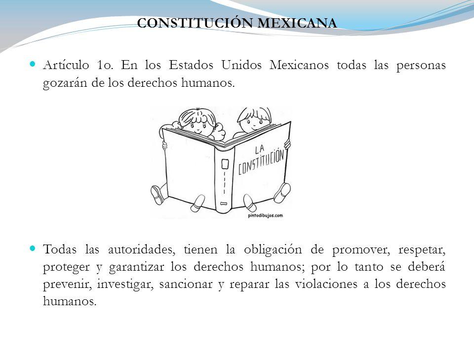 CONSTITUCIÓN MEXICANA Artículo 1o.