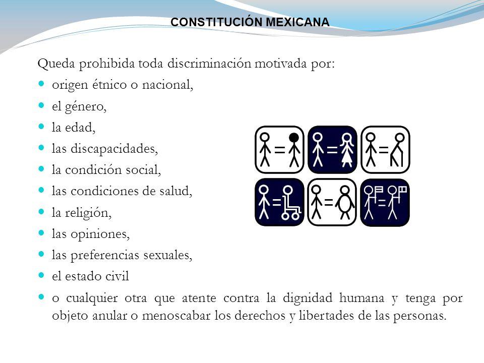 CONSTITUCIÓN MEXICANA Queda prohibida toda discriminación motivada por: origen étnico o nacional, el género, la edad, las discapacidades, la condición social, las condiciones de salud, la religión, las opiniones, las preferencias sexuales, el estado civil o cualquier otra que atente contra la dignidad humana y tenga por objeto anular o menoscabar los derechos y libertades de las personas.