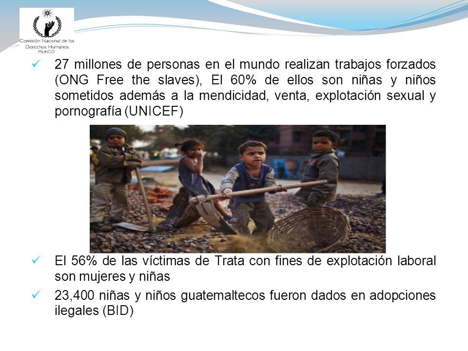 27 millones de personas en el mundo realizan trabajos forzados (ONG Free the slaves), El 60% de ellos son niñas y niños sometidos además a la mendicidad, venta, explotación sexual y pornografía (UNICEF) El 56% de las víctimas de Trata con fines de explotación laboral son mujeres y niñas 23,400 niñas y niños guatemaltecos fueron dados en adopciones ilegales (BID)