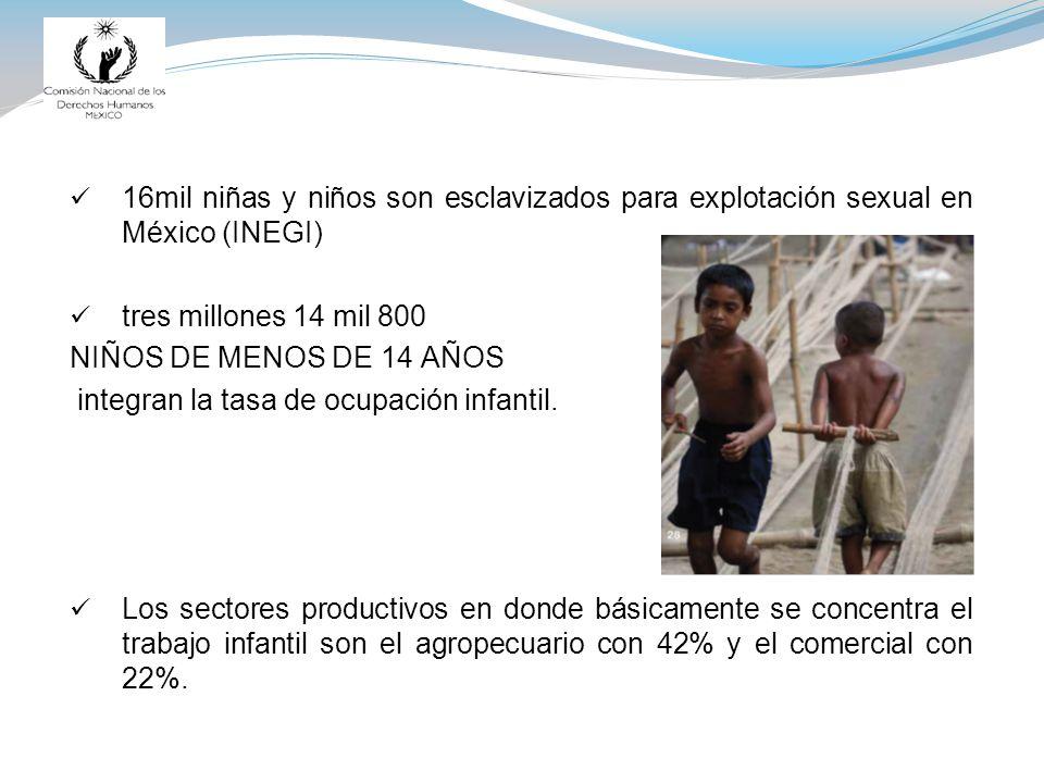 16mil niñas y niños son esclavizados para explotación sexual en México (INEGI) tres millones 14 mil 800 NIÑOS DE MENOS DE 14 AÑOS integran la tasa de ocupación infantil.