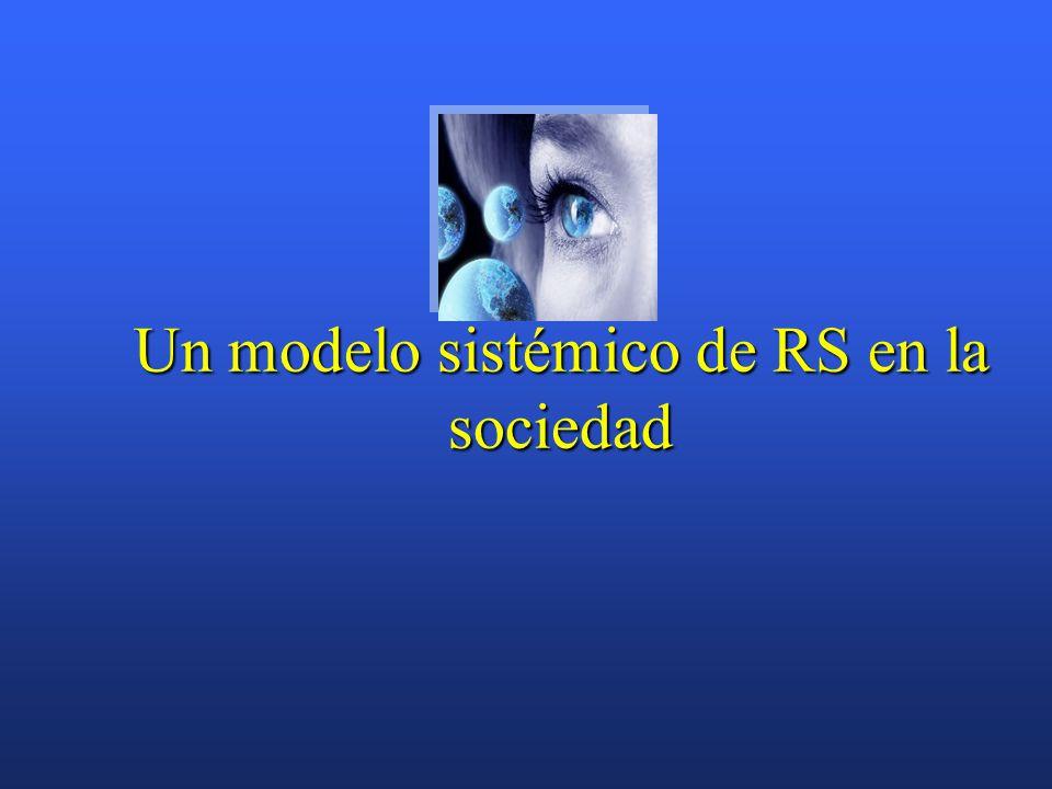 Un modelo sistémico de RS en la sociedad