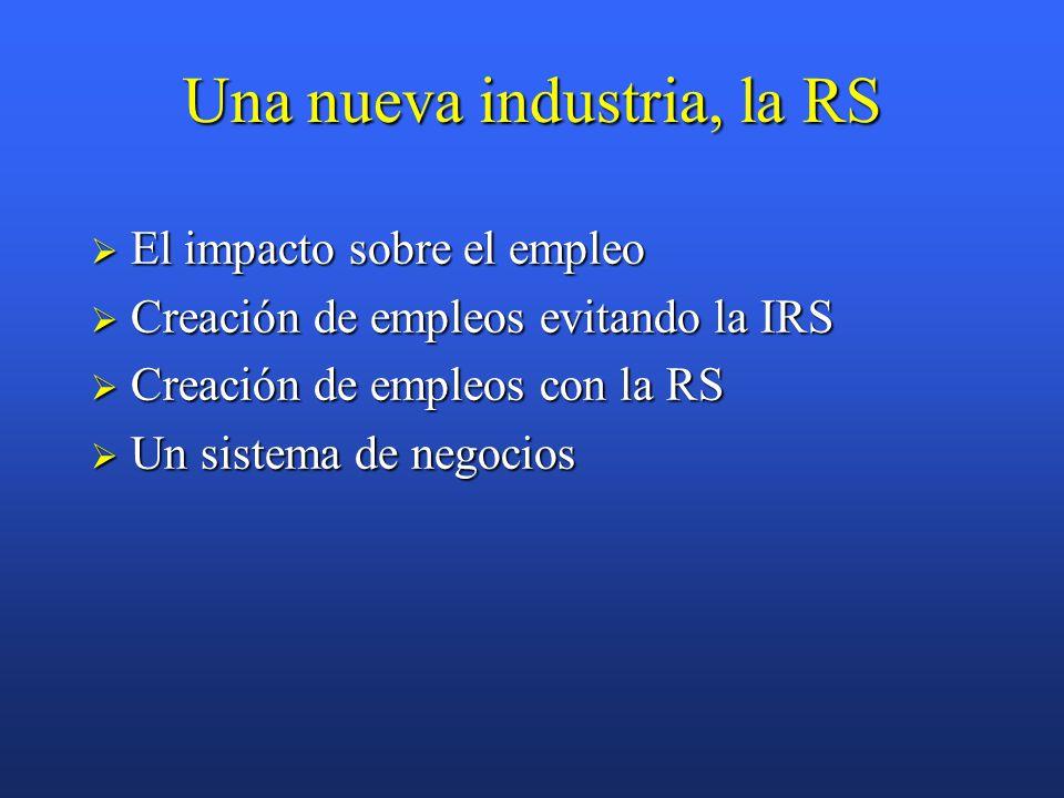 Una nueva industria, la RS  El impacto sobre el empleo  Creación de empleos evitando la IRS  Creación de empleos con la RS  Un sistema de negocios
