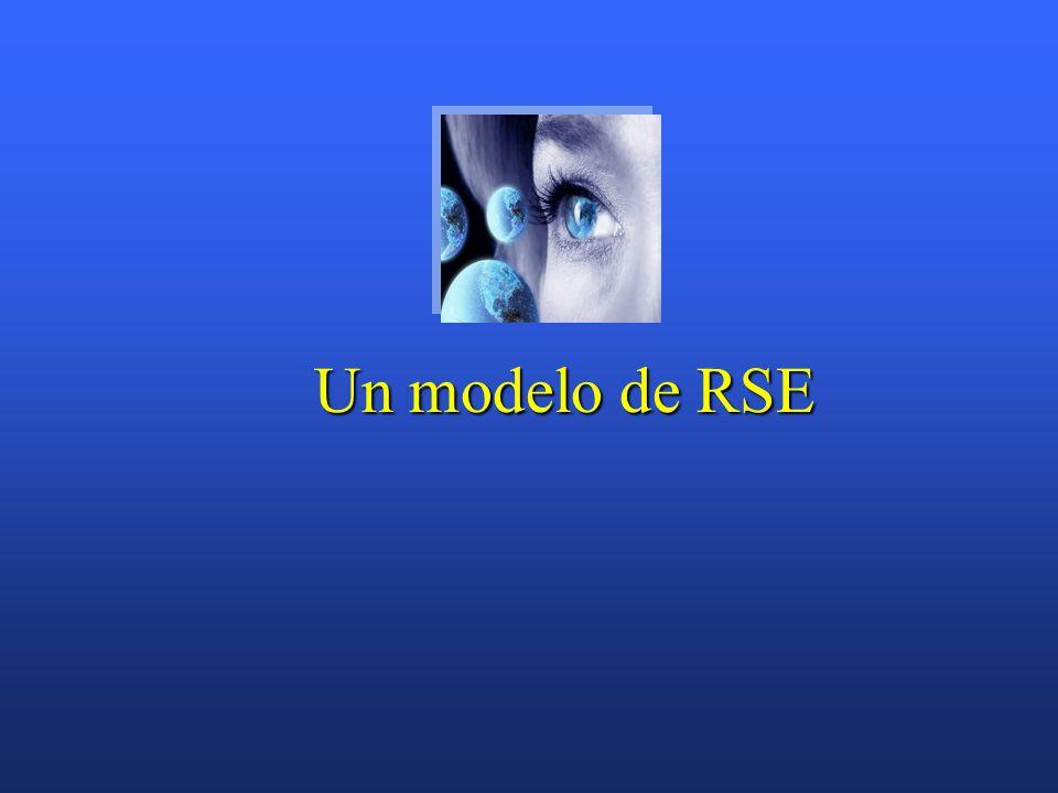 Un modelo de RSE