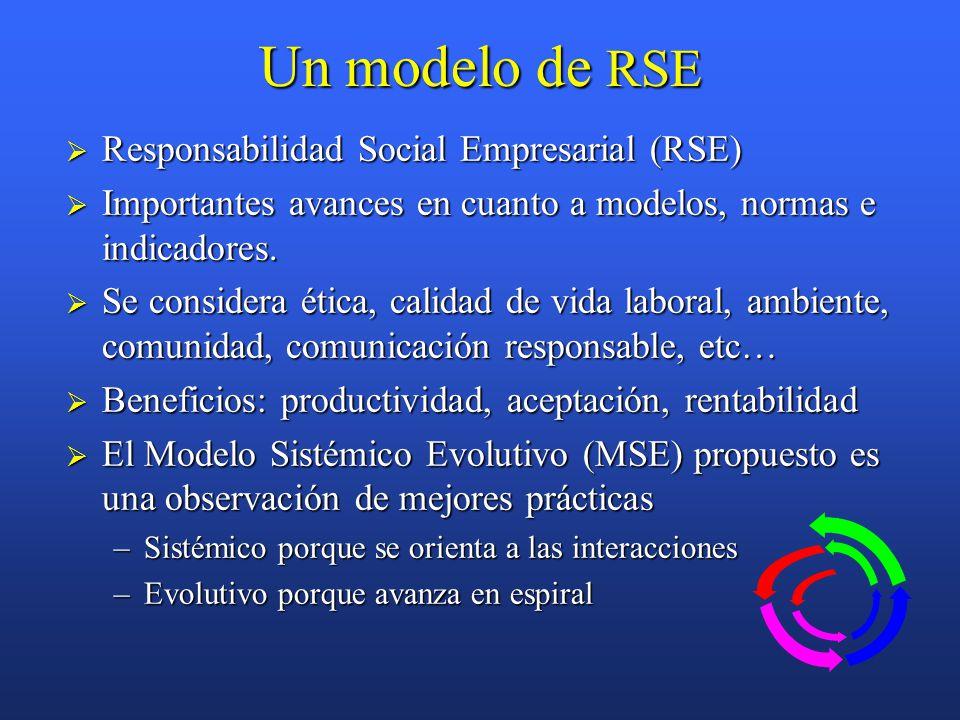  Responsabilidad Social Empresarial (RSE)  Importantes avances en cuanto a modelos, normas e indicadores.