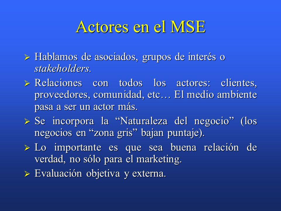 Actores en el MSE  Hablamos de asociados, grupos de interés o stakeholders.