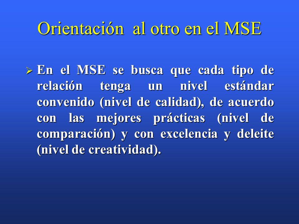 Orientación al otro en el MSE  En el MSE se busca que cada tipo de relación tenga un nivel estándar convenido (nivel de calidad), de acuerdo con las mejores prácticas (nivel de comparación) y con excelencia y deleite (nivel de creatividad).