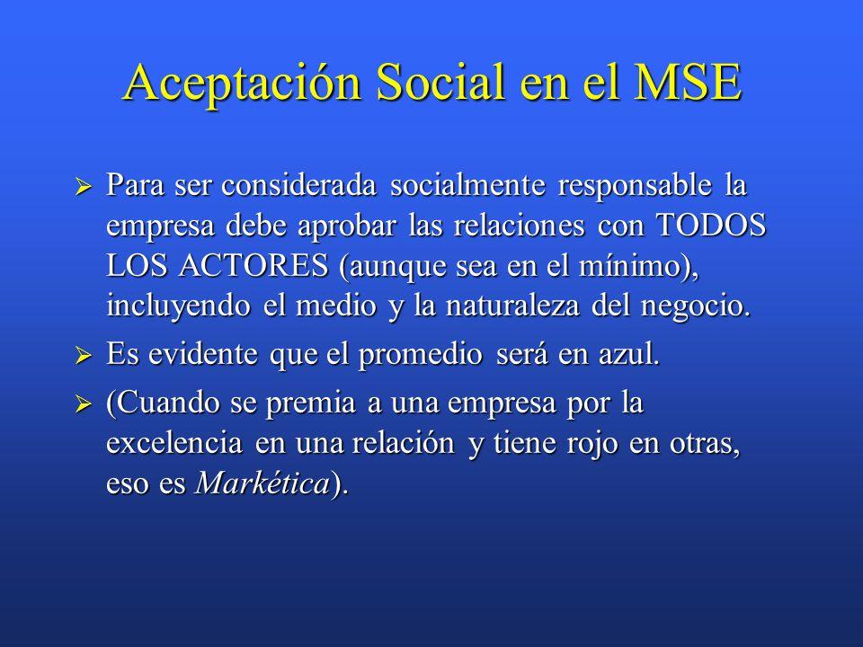 Aceptación Social en el MSE  Para ser considerada socialmente responsable la empresa debe aprobar las relaciones con TODOS LOS ACTORES (aunque sea en el mínimo), incluyendo el medio y la naturaleza del negocio.