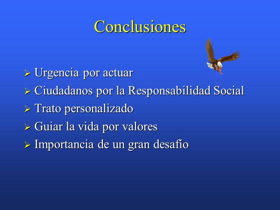 Conclusiones  Urgencia por actuar  Ciudadanos por la Responsabilidad Social  Trato personalizado  Guiar la vida por valores  Importancia de un gran desafío