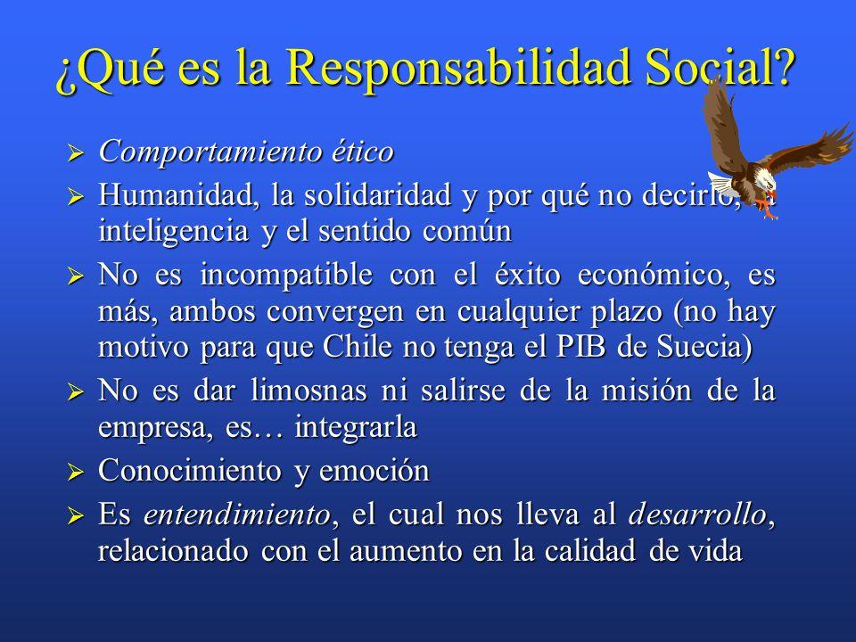 ¿Qué es la Responsabilidad Social.