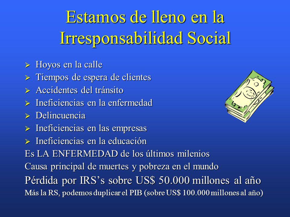 Estamos de lleno en la Irresponsabilidad Social  Hoyos en la calle  Tiempos de espera de clientes  Accidentes del tránsito  Ineficiencias en la enfermedad  Delincuencia  Ineficiencias en las empresas  Ineficiencias en la educación Es LA ENFERMEDAD de los últimos milenios Causa principal de muertes y pobreza en el mundo Pérdida por IRS's sobre US$ 50.000 millones al año Más la RS, podemos duplicar el PIB (sobre US$ 100.000 millones al año)