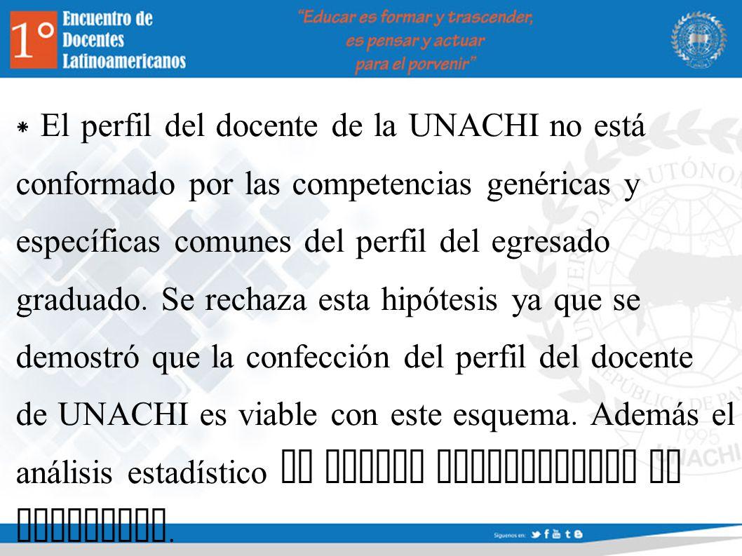 * El perfil del docente de la UNACHI no está conformado por las competencias genéricas y específicas comunes del perfil del egresado graduado.