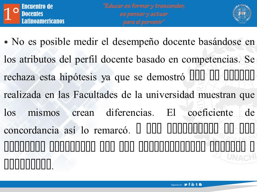 * No es posible medir el desempeño docente basándose en los atributos del perfil docente basado en competencias.