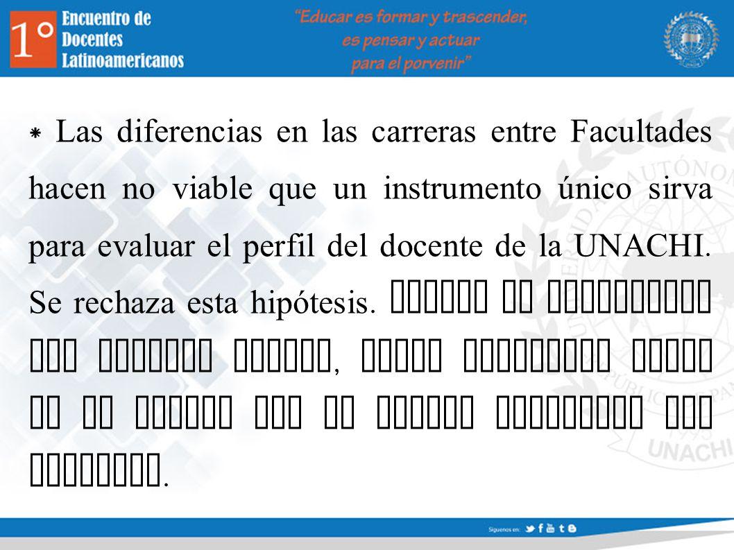 * Las diferencias en las carreras entre Facultades hacen no viable que un instrumento único sirva para evaluar el perfil del docente de la UNACHI.