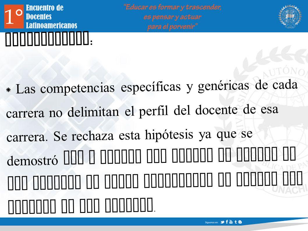 CONCLUSIONES : * Las competencias específicas y genéricas de cada carrera no delimitan el perfil del docente de esa carrera.