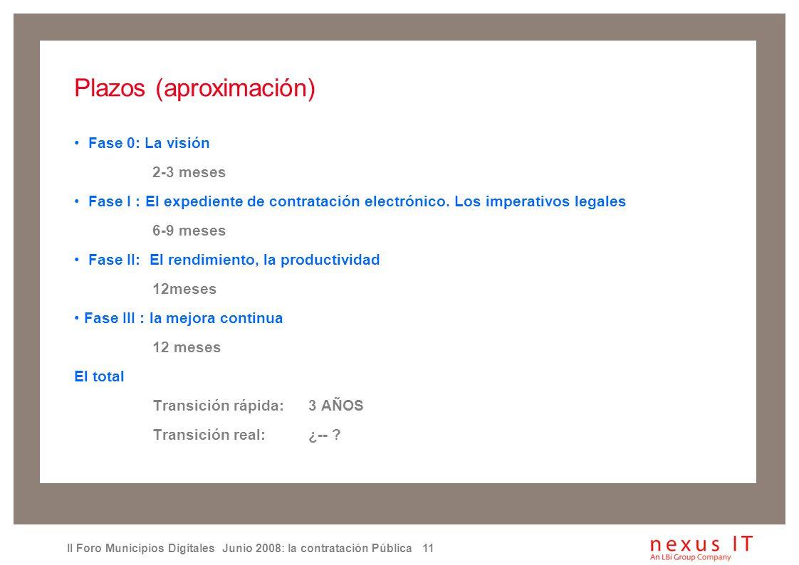 II Foro Municipios Digitales Junio 2008: la contratación Pública 11 Plazos (aproximación) Fase 0: La visión 2-3 meses Fase I : El expediente de contratación electrónico.