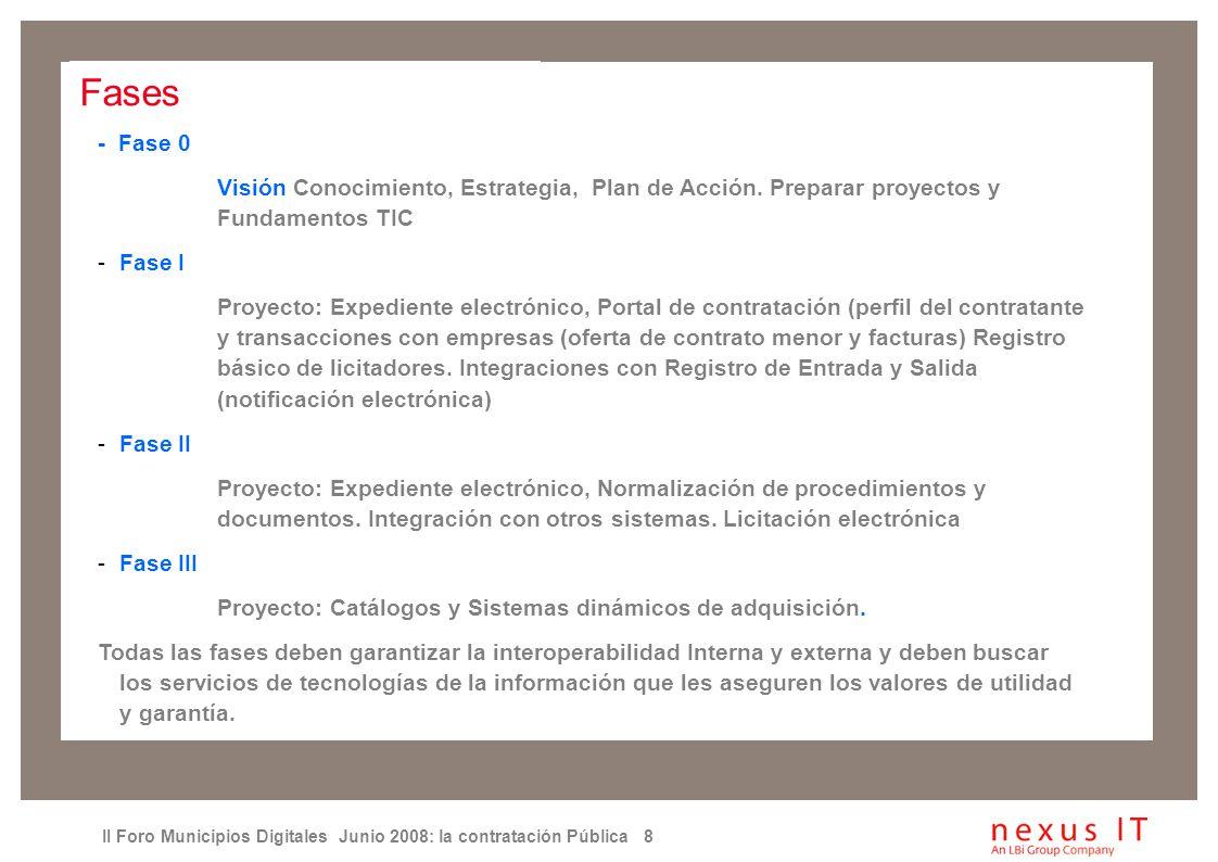 II Foro Municipios Digitales Junio 2008: la contratación Pública 8 Fases - Fase 0 Visión Conocimiento, Estrategia, Plan de Acción.