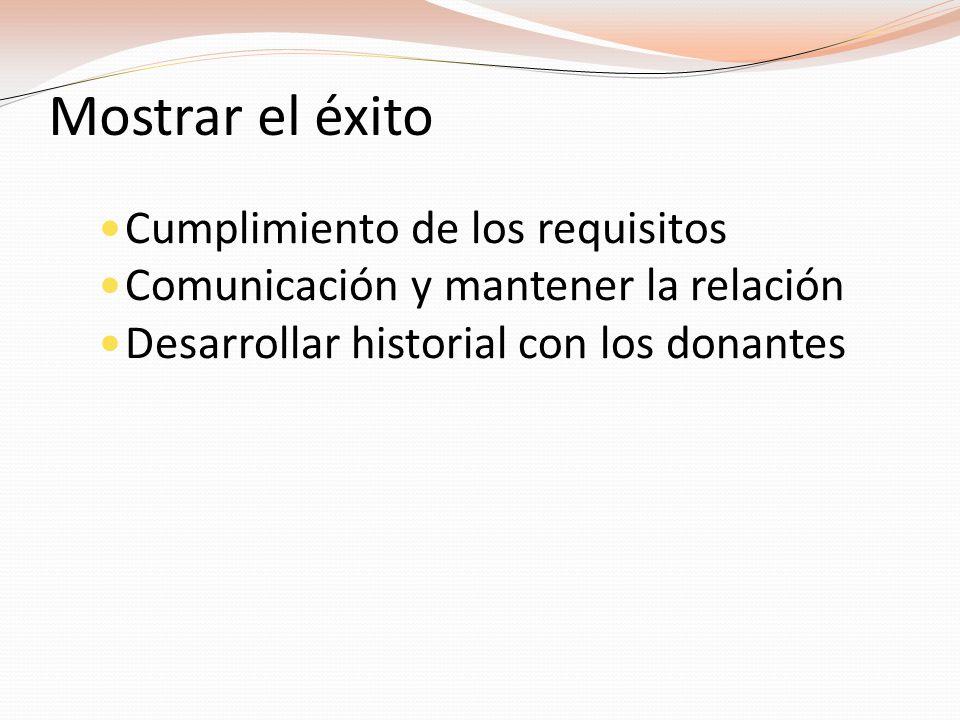 Mostrar el éxito Cumplimiento de los requisitos Comunicación y mantener la relación Desarrollar historial con los donantes