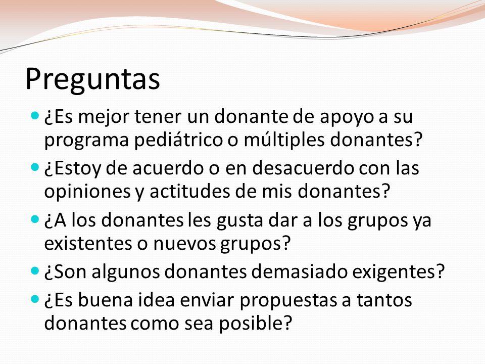 Preguntas ¿Es mejor tener un donante de apoyo a su programa pediátrico o múltiples donantes.