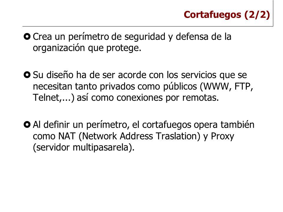 Cortafuegos (2/2)  Crea un perímetro de seguridad y defensa de la organización que protege.