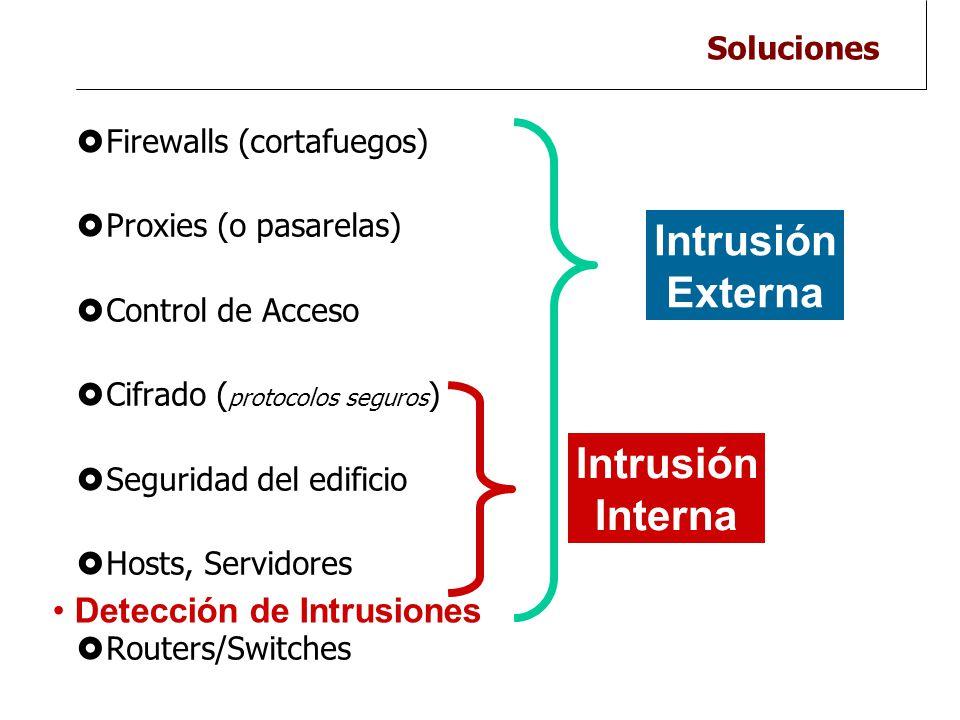 Soluciones  Firewalls (cortafuegos)  Proxies (o pasarelas)  Control de Acceso  Cifrado ( protocolos seguros )  Seguridad del edificio  Hosts, Servidores  Routers/Switches 3 Intrusión Interna Intrusión Externa Detección de Intrusiones