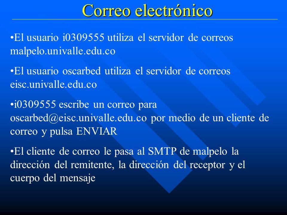 Correo electrónico El usuario i0309555 utiliza el servidor de correos malpelo.univalle.edu.co El usuario oscarbed utiliza el servidor de correos eisc.univalle.edu.co i0309555 escribe un correo para oscarbed@eisc.univalle.edu.co por medio de un cliente de correo y pulsa ENVIAR El cliente de correo le pasa al SMTP de malpelo la dirección del remitente, la dirección del receptor y el cuerpo del mensaje