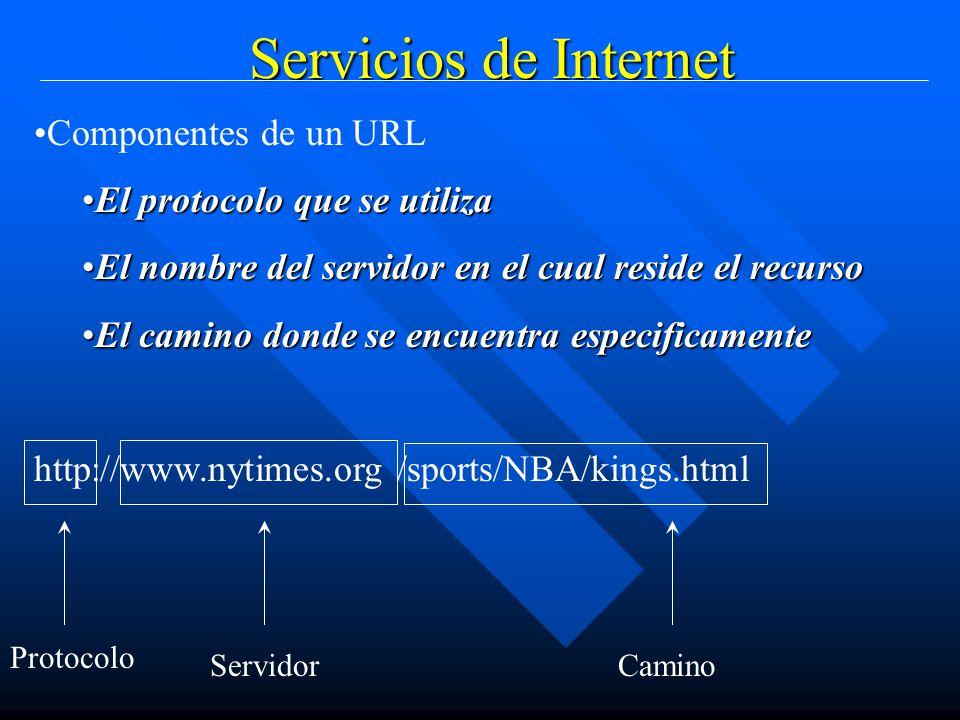 Servicios de Internet Componentes de un URL El protocolo que se utilizaEl protocolo que se utiliza El nombre del servidor en el cual reside el recursoEl nombre del servidor en el cual reside el recurso El camino donde se encuentra especificamenteEl camino donde se encuentra especificamente http://www.nytimes.org /sports/NBA/kings.html Protocolo ServidorCamino
