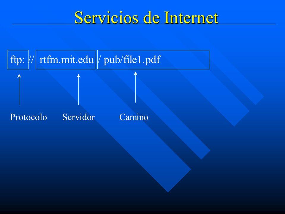 Servicios de Internet ftp: // rtfm.mit.edu / pub/file1.pdf ProtocoloServidorCamino