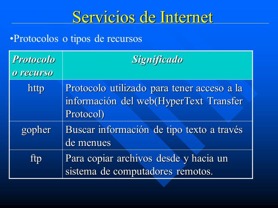 Servicios de Internet Protocolos o tipos de recursos Protocolo o recurso Significado http Protocolo utilizado para tener acceso a la información del web(HyperText Transfer Protocol) gopher Buscar información de tipo texto a través de menues ftp Para copiar archivos desde y hacia un sistema de computadores remotos.