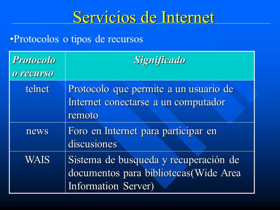 Servicios de Internet Protocolos o tipos de recursos Protocolo o recurso Significado telnet Protocolo que permite a un usuario de Internet conectarse a un computador remoto news Foro en Internet para participar en discusiones WAIS Sistema de busqueda y recuperación de documentos para bibliotecas(Wide Area Information Server)