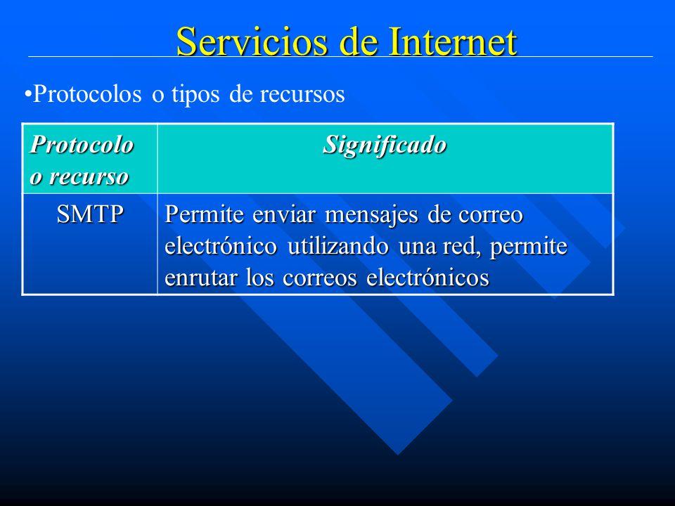 Servicios de Internet Protocolos o tipos de recursos Protocolo o recurso Significado SMTP Permite enviar mensajes de correo electrónico utilizando una red, permite enrutar los correos electrónicos