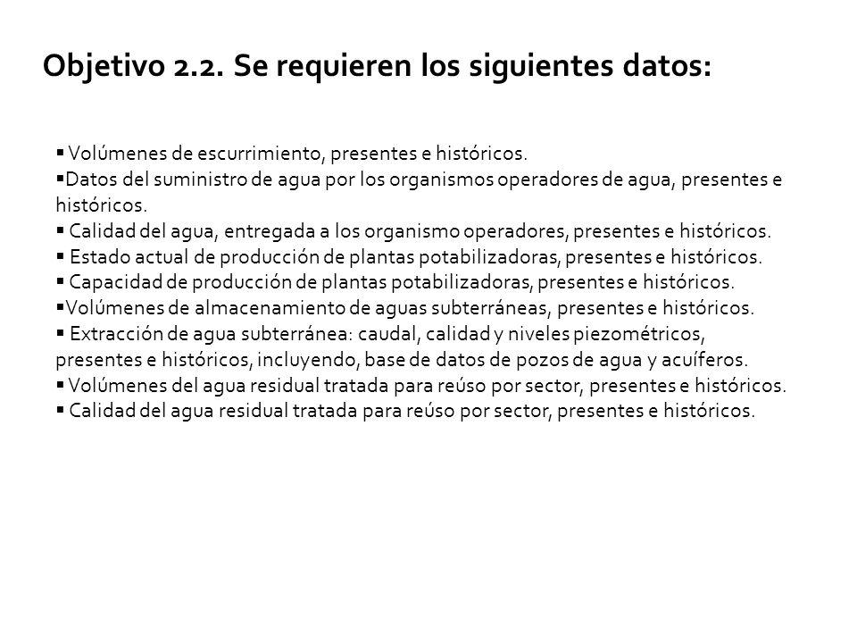 Objetivo 2.2.