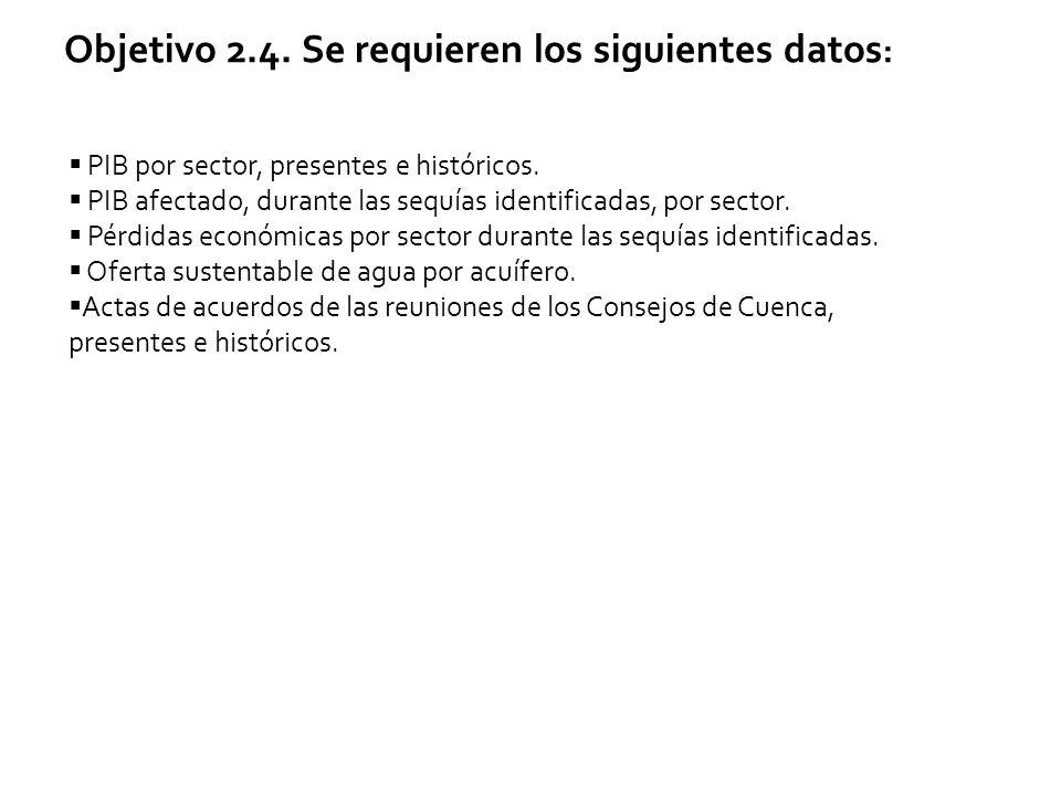 Objetivo 2.4. Se requieren los siguientes datos :  PIB por sector, presentes e históricos.