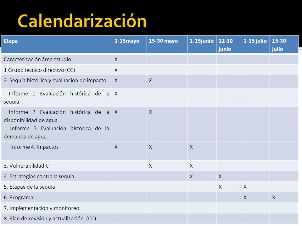 Etapa1-15mayo15-30 mayo1-15junio 12-30 junio 1-15 julio 15-30 julio Caracterización área estudioX 1 Grupo técnico directivo (CC)X 2.