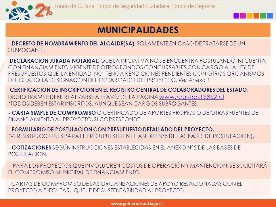 MUNICIPALIDADES - DECRETO DE NOMBRAMIENTO DEL ALCALDE(SA), SOLAMENTE EN CASO DE TRATARSE DE UN SUBROGANTE.